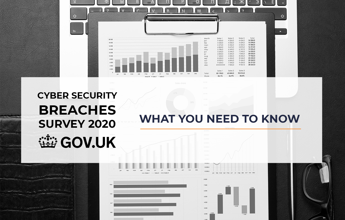 UK Government Cyber Security Breaches Survey 2020